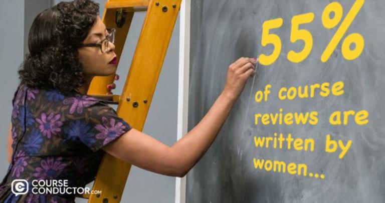 55 percent women